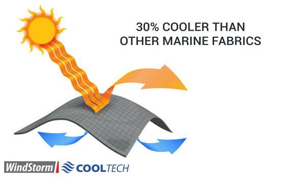 30% cooler than other marine-grade fabrics